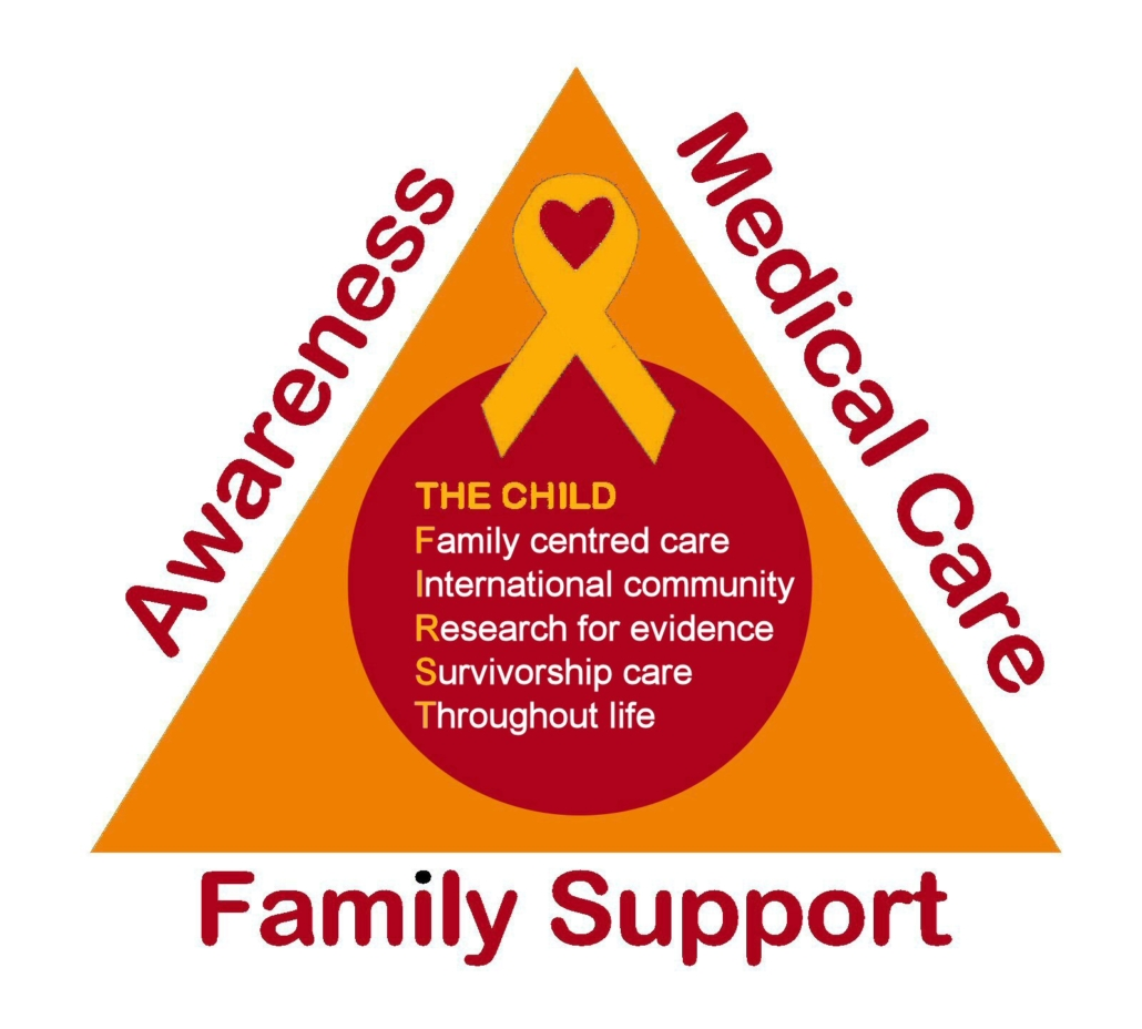 """A diagram in WE C Hope branded colours shows an equilateral triangle pointing upwards. Along the left side is the word """"awareness"""". Along the right side are the words """"medical care"""". Along the bottom line are the words """"Family Support"""". Overlaying the triangle, at the top is a gold ribbon with a red love heart in the ribbon's loop. Below, in the centre of the triangle is a circle with a title and 5 lines creating an acrostic that forms the phrase """"THE CHILD FIRST"""". Text reads: The Child; Family centred care; International community; Research for evidence; Survivorship care; Throughout life""""."""