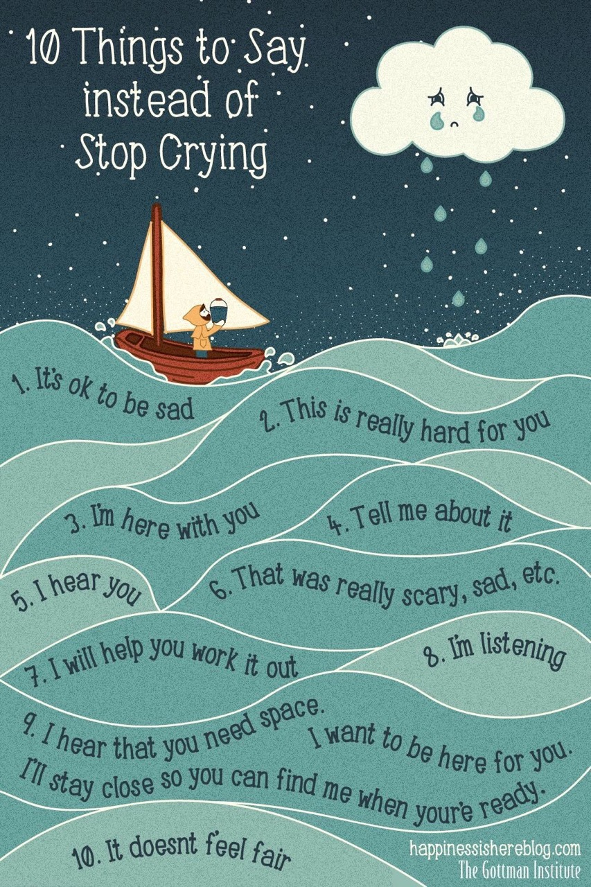 A boat on a wavy sea. There is a storm cloud in the background with a sad face and tears coming down. Text written in wavy lines reads: 10 Things to Say instead of Stop Crying. 1. It's ok to be sad. 2. This is really hard for you. 3. I'm here with you. 4. Tell me about it. 5. I hear you. 6. That was really scary, sad, etc. 7. I will help you work it out. 8. I'm listening. 9. I hear that you need space. I want to be here for you. I'll stay close so you can find me when you're ready. 10. It doesn't feel fair.