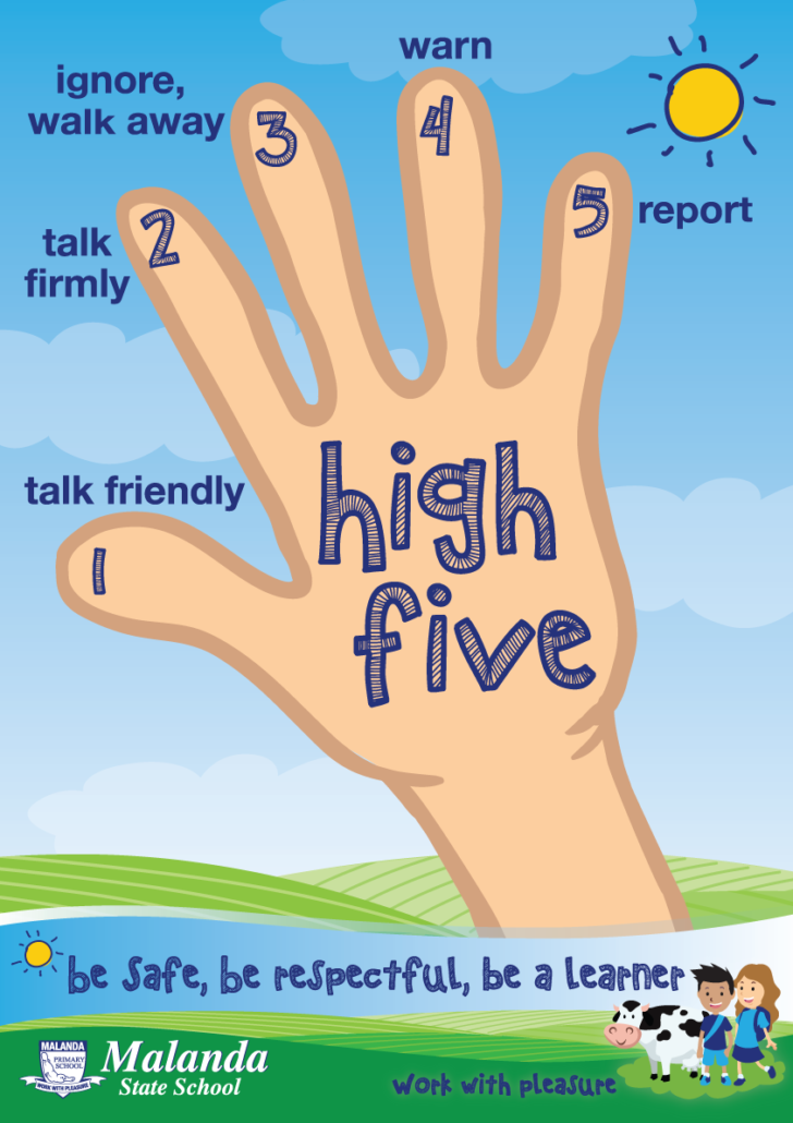 """Against background of rolling green hills, a high blue sky and a radiant sun, a hand stretches out all five fingers and thumb. The back of the hand reads """"High Five. Labelled 1 to 5, the thumb and four fingers in turn read: 1: Talk friendly, 2: Talk firmly, 3: Ignore, walk away, 4: Warn, 5: Report. A shining river flows across the bottom of the image, carrying the words """"Be safe, be respectful, be a learner."""" The statement is preceded by another radiant sun. In the bottom left corner is the emblem of Malanda State School. On the bottom right is an image of a boy and girl in school uniform, and a cow, with the phrase """"work with pleasure""""."""