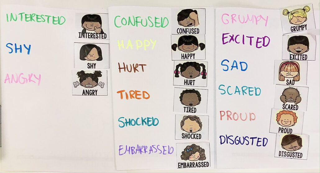 A matching activity with emotions written on the left, and the corresponding facial expression shown to the right, in the form of a cartoon image of a child. The emotions include: interested, shy, angry, confused, happy, hurt, tired, shocked, embarrassed, grumpy, excited, sad, scared, proud, and disgusted.